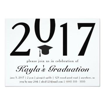 Class of 2017 Graduation Party