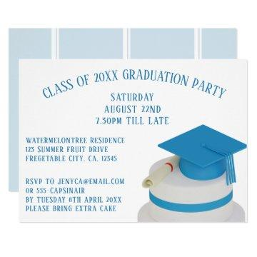 Class Of Graduation Party