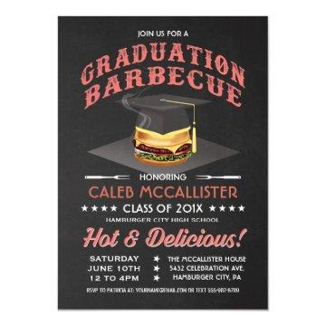Graduation  | BBQ Party Chalkboard